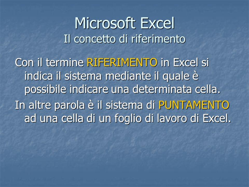 Microsoft Excel Il concetto di riferimento Con il termine RIFERIMENTO in Excel si indica il sistema mediante il quale è possibile indicare una determi