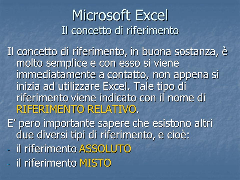 Microsoft Excel Il concetto di riferimento Il concetto di riferimento, in buona sostanza, è molto semplice e con esso si viene immediatamente a contat