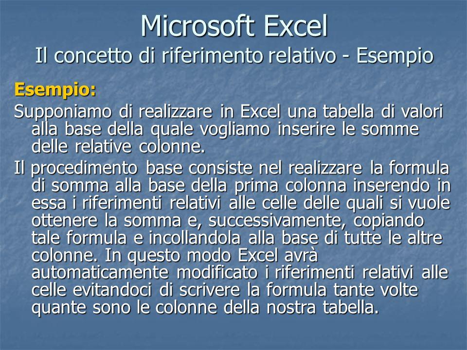 Microsoft Excel Il concetto di riferimento relativo - Esempio Esempio: Supponiamo di realizzare in Excel una tabella di valori alla base della quale v