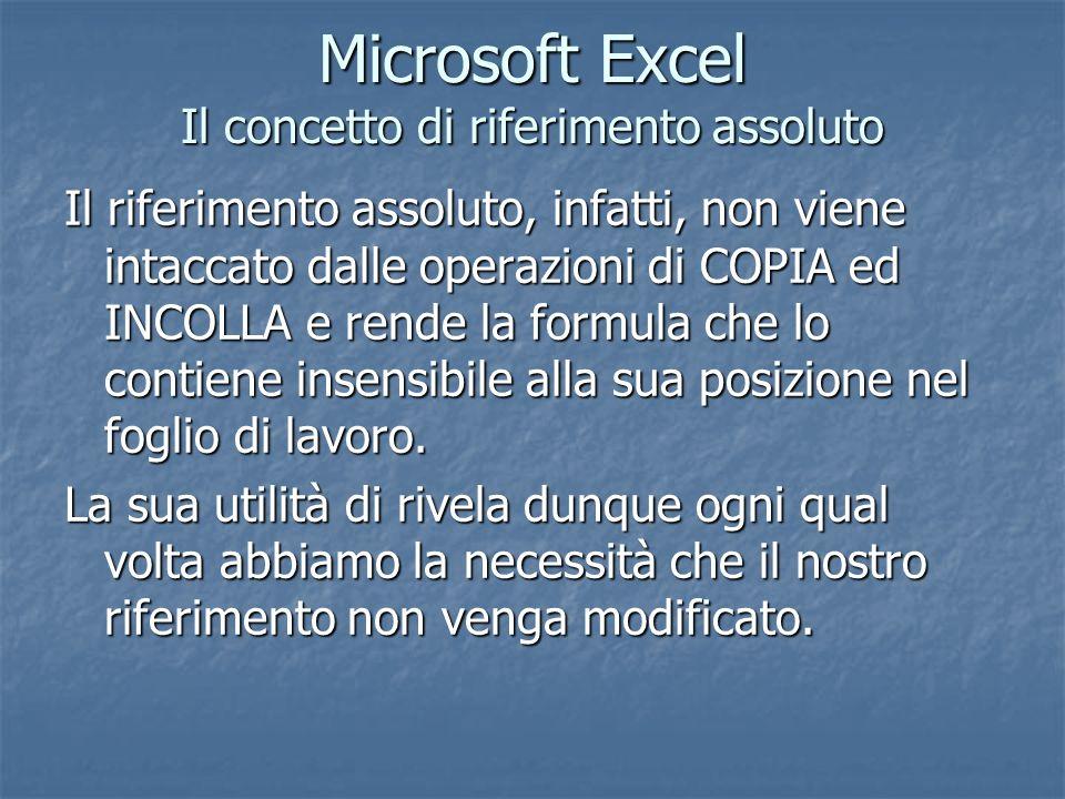 Microsoft Excel Il concetto di riferimento assoluto Il riferimento assoluto, infatti, non viene intaccato dalle operazioni di COPIA ed INCOLLA e rende