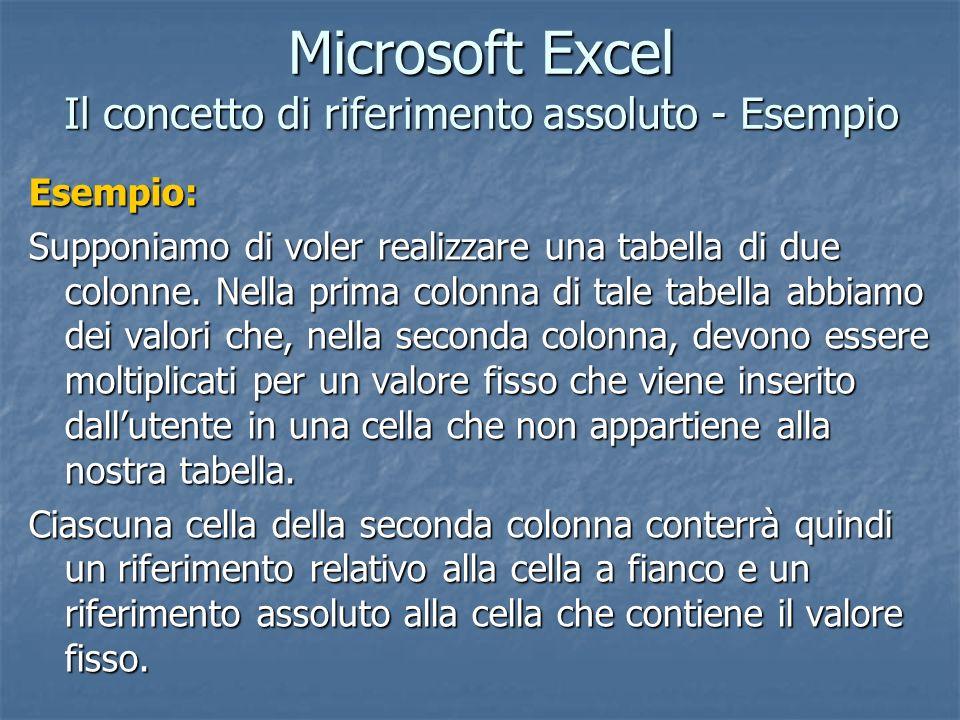 Microsoft Excel Il concetto di riferimento assoluto - Esempio Esempio: Supponiamo di voler realizzare una tabella di due colonne. Nella prima colonna