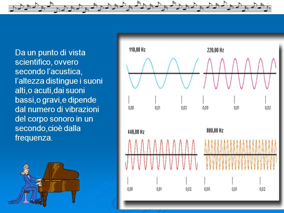 Da un punto di vista scientifico, ovvero secondo lacustica, laltezza distingue i suoni alti,o acuti,dai suoni bassi,o gravi,e dipende dal numero di vi
