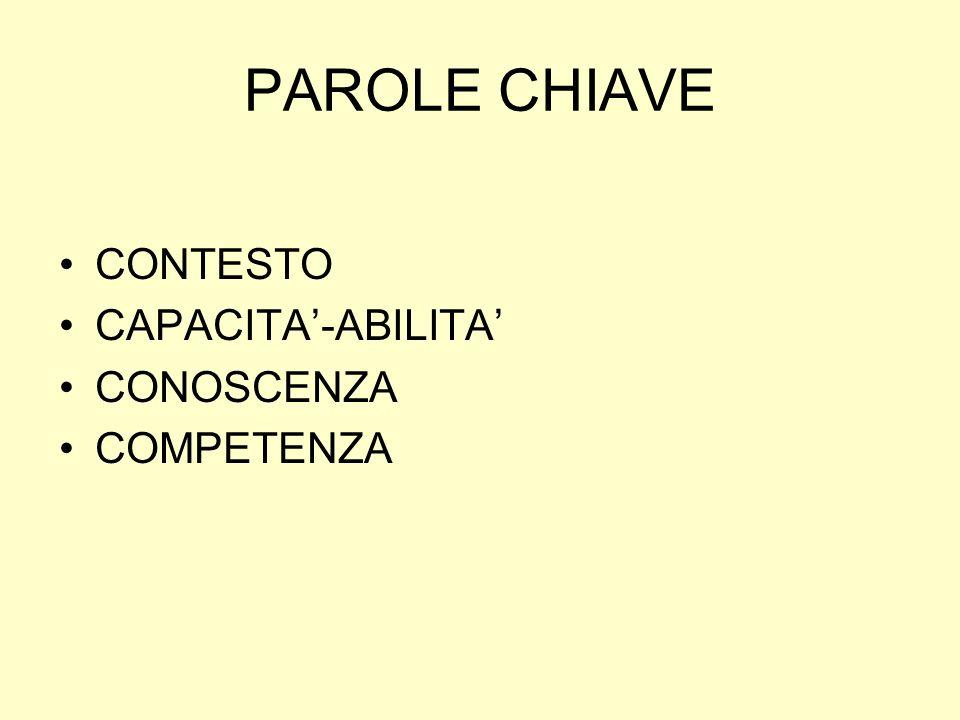 PAROLE CHIAVE CONTESTO CAPACITA-ABILITA CONOSCENZA COMPETENZA
