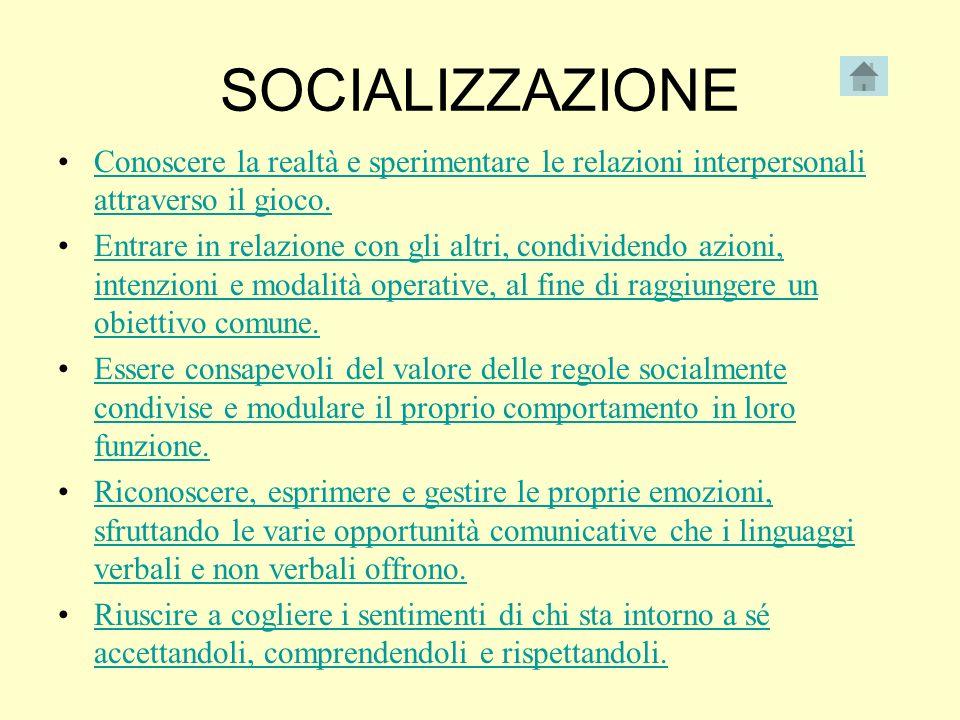 SOCIALIZZAZIONE Conoscere la realtà e sperimentare le relazioni interpersonali attraverso il gioco.Conoscere la realtà e sperimentare le relazioni int