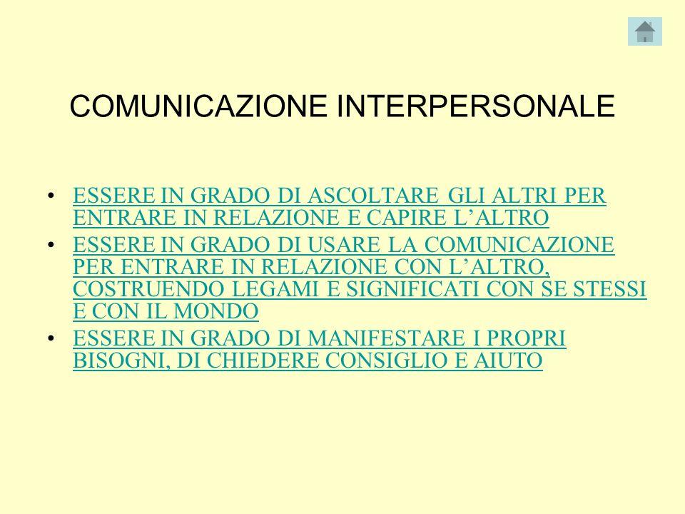 COMUNICAZIONE INTERPERSONALE ESSERE IN GRADO DI ASCOLTARE GLI ALTRI PER ENTRARE IN RELAZIONE E CAPIRE LALTROESSERE IN GRADO DI ASCOLTARE GLI ALTRI PER