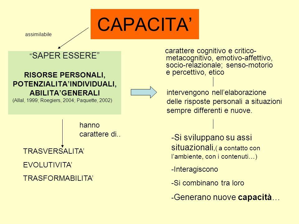 CAPACITA SAPER ESSERE RISORSE PERSONALI, POTENZIALITAINDIVIDUALI, ABILITAGENERALI (Allal, 1999; Roegiers, 2004; Paquette, 2002) carattere cognitivo e