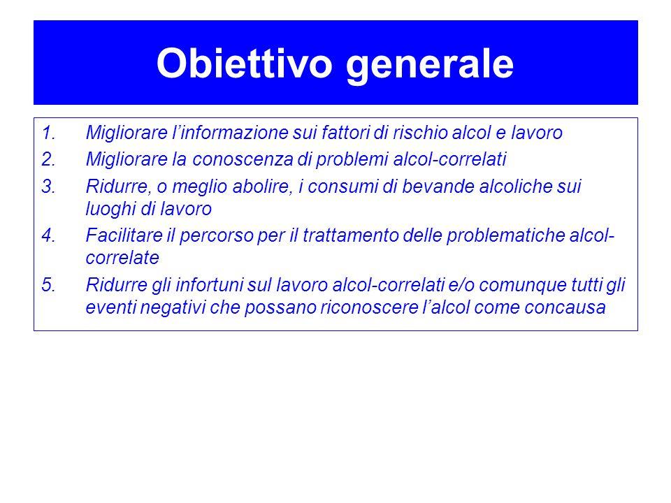 Obiettivo generale 1.Migliorare linformazione sui fattori di rischio alcol e lavoro 2.Migliorare la conoscenza di problemi alcol-correlati 3.Ridurre,