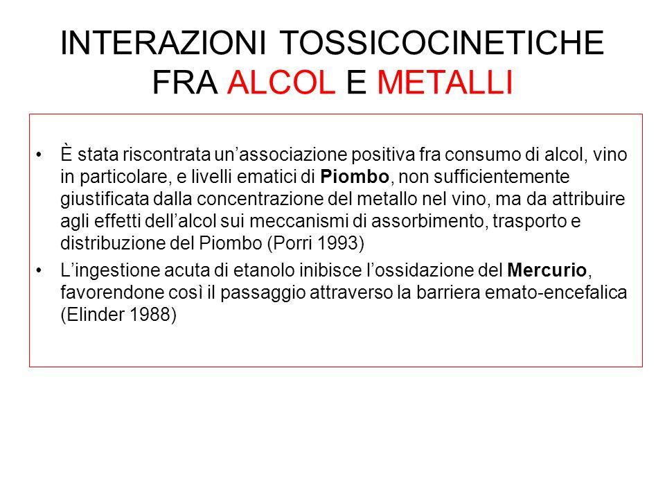 INTERAZIONI TOSSICOCINETICHE FRA ALCOL E METALLI È stata riscontrata unassociazione positiva fra consumo di alcol, vino in particolare, e livelli emat