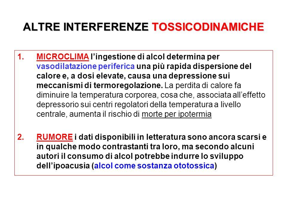 ALTRE INTERFERENZE TOSSICODINAMICHE 1.MICROCLIMA lingestione di alcol determina per vasodilatazione periferica una più rapida dispersione del calore e