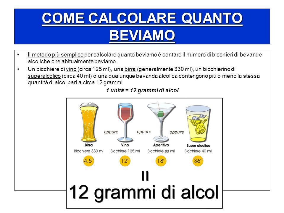 COME CALCOLARE QUANTO BEVIAMO Il metodo più semplice per calcolare quanto beviamo è contare il numero di bicchieri di bevande alcoliche che abitualmen