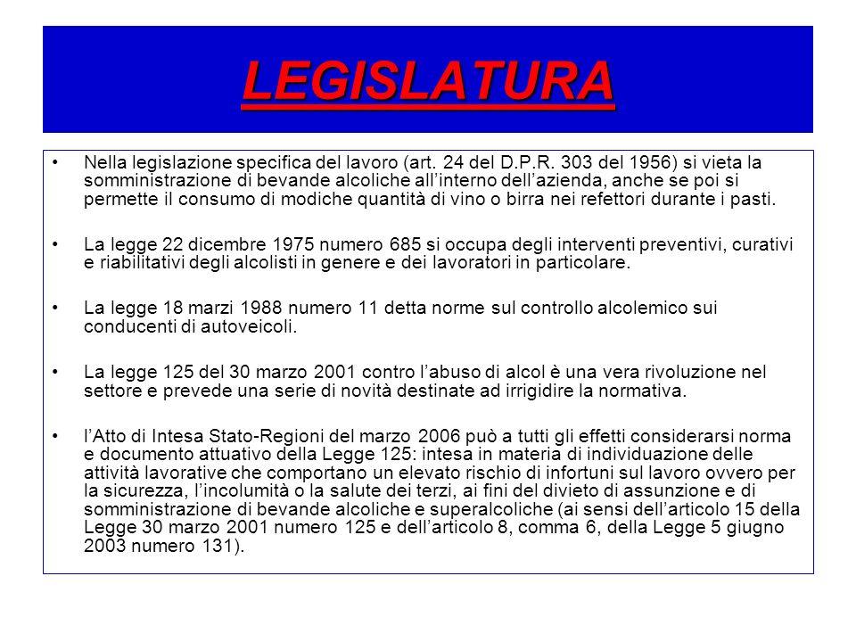 LEGISLATURA Nella legislazione specifica del lavoro (art. 24 del D.P.R. 303 del 1956) si vieta la somministrazione di bevande alcoliche allinterno del