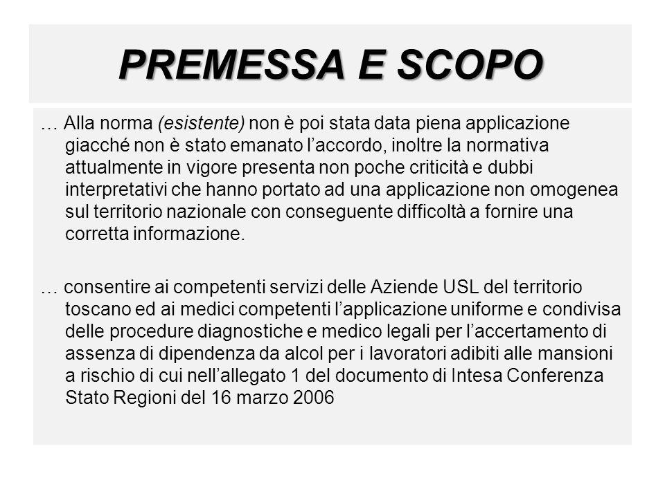PREMESSA E SCOPO … Alla norma (esistente) non è poi stata data piena applicazione giacché non è stato emanato laccordo, inoltre la normativa attualmen