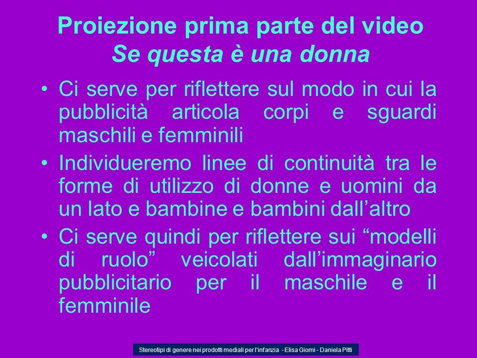 Proiezione prima parte del video Se questa è una donna Ci serve per riflettere sul modo in cui la pubblicità articola corpi e sguardi maschili e femmi