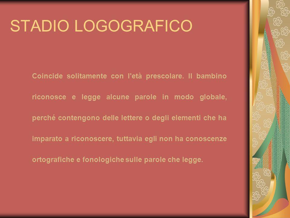 STADIO LOGOGRAFICO Coincide solitamente con l'età prescolare. Il bambino riconosce e legge alcune parole in modo globale, perché contengono delle lett