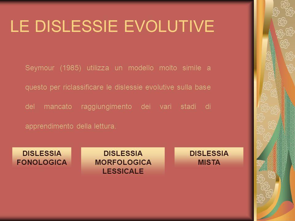 LE DISLESSIE EVOLUTIVE Seymour (1985) utilizza un modello molto simile a questo per riclassificare le dislessie evolutive sulla base del mancato raggi