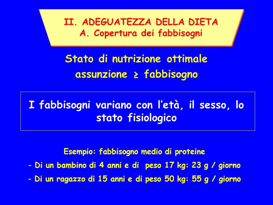 Stato di nutrizione ottimale assunzione fabbisogno I fabbisogni variano con letà, il sesso, lo stato fisiologico II.