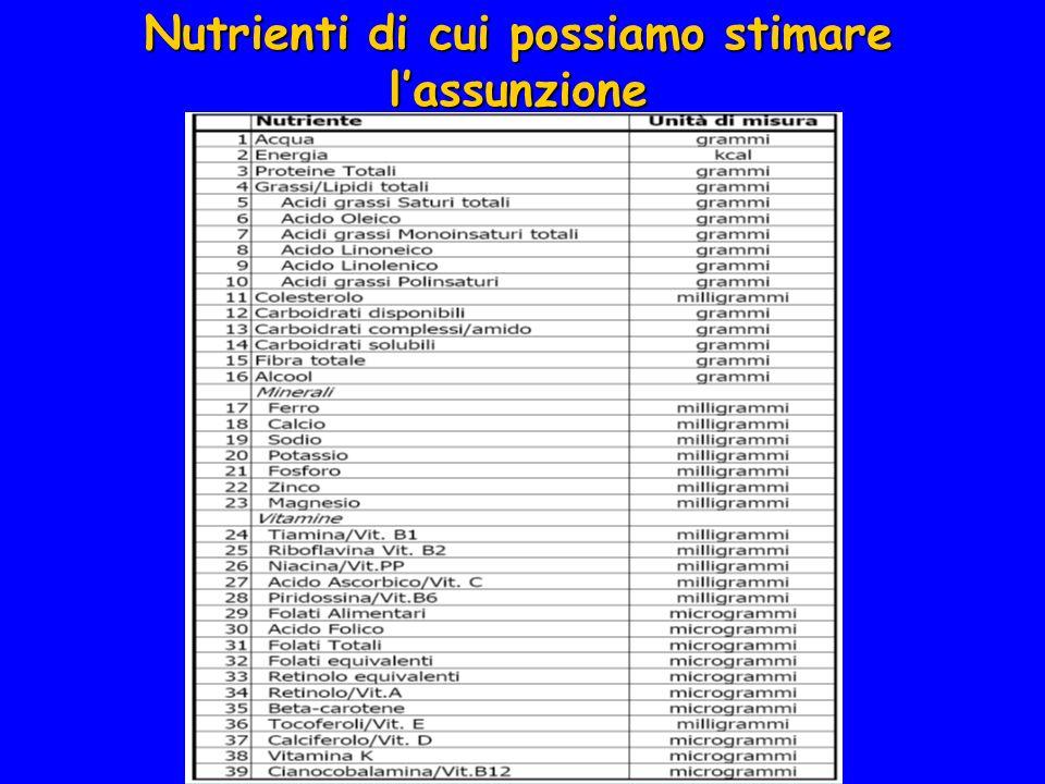 Nutrienti di cui possiamo stimare lassunzione