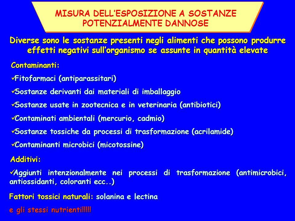 MISURA DELLESPOSIZIONE A SOSTANZE POTENZIALMENTE DANNOSE Diverse sono le sostanze presenti negli alimenti che possono produrre effetti negativi sullorganismo se assunte in quantità elevate Contaminanti: Fitofarmaci (antiparassitari) Fitofarmaci (antiparassitari) Sostanze derivanti dai materiali di imballaggio Sostanze derivanti dai materiali di imballaggio Sostanze usate in zootecnica e in veterinaria (antibiotici) Sostanze usate in zootecnica e in veterinaria (antibiotici) Contaminati ambientali (mercurio, cadmio) Contaminati ambientali (mercurio, cadmio) Sostanze tossiche da processi di trasformazione (acrilamide) Sostanze tossiche da processi di trasformazione (acrilamide) Contaminanti microbici (micotossine) Contaminanti microbici (micotossine) Additivi: Aggiunti intenzionalmente nei processi di trasformazione (antimicrobici, antiossidanti, coloranti ecc..) Aggiunti intenzionalmente nei processi di trasformazione (antimicrobici, antiossidanti, coloranti ecc..) Fattori tossici naturali: solanina e lectina e gli stessi nutrienti!!!!!