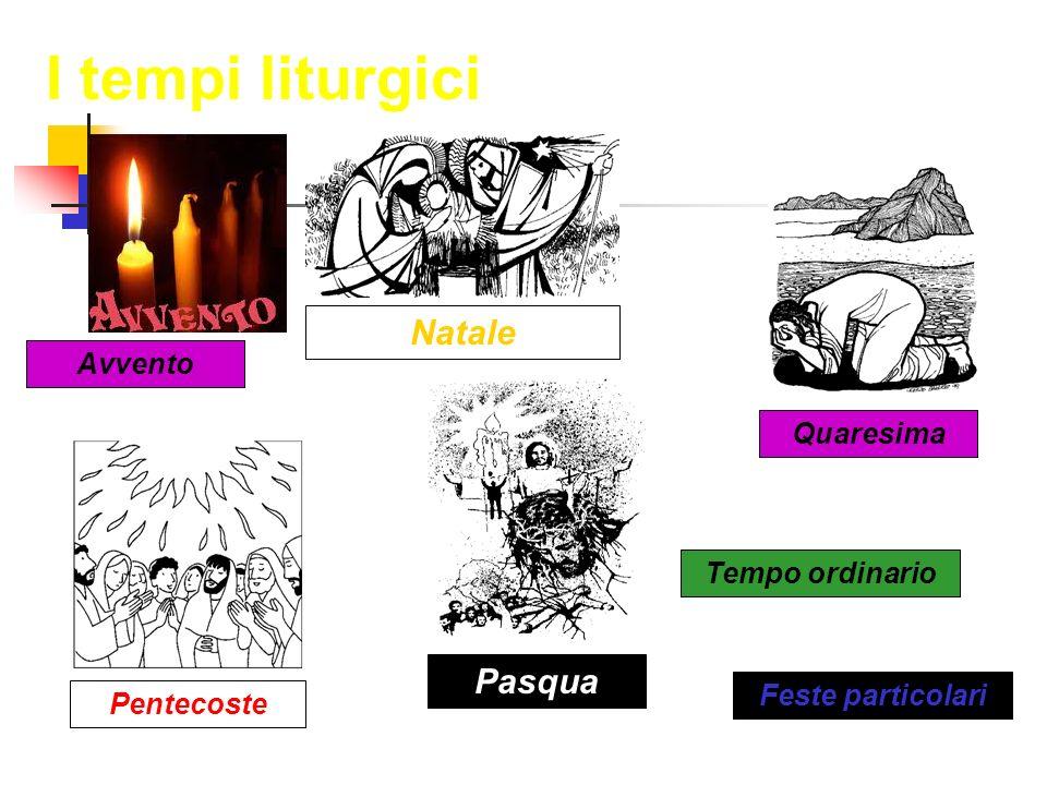 I tempi liturgici Feste particolari Tempo ordinario Avvento Natale Pasqua Pentecoste Quaresima