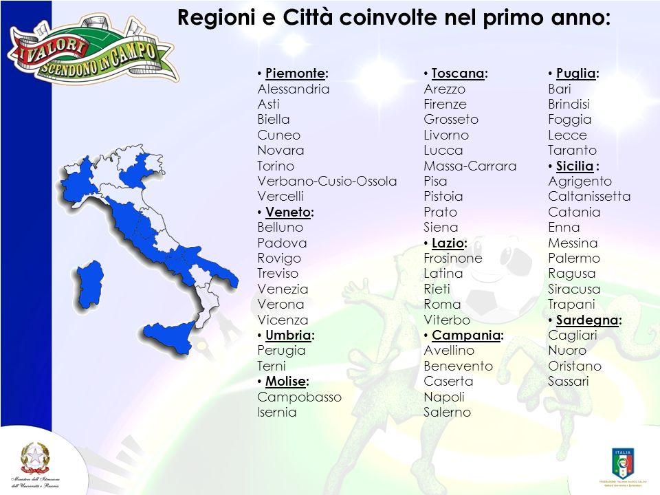 Regioni e Città coinvolte nel primo anno: Piemonte: Alessandria Asti Biella Cuneo Novara Torino Verbano-Cusio-Ossola Vercelli Veneto: Belluno Padova R