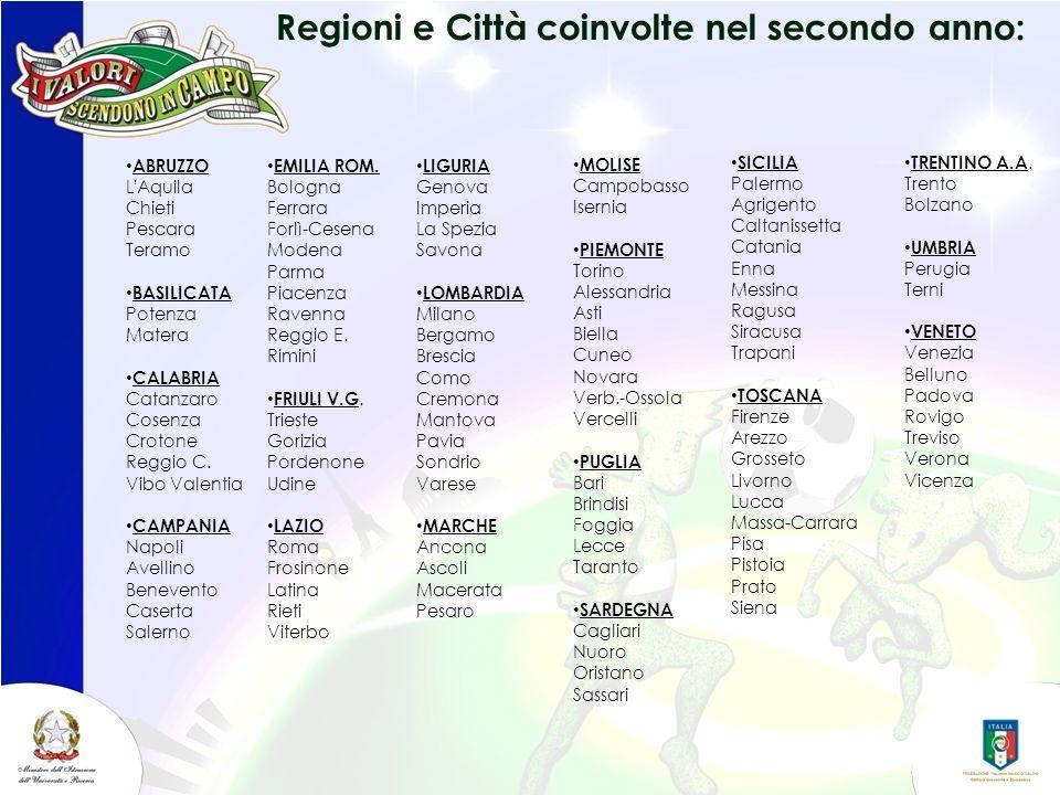 Regioni e Città coinvolte nel secondo anno: ABRUZZO L'Aquila Chieti Pescara Teramo BASILICATA Potenza Matera CALABRIA Catanzaro Cosenza Crotone Reggio