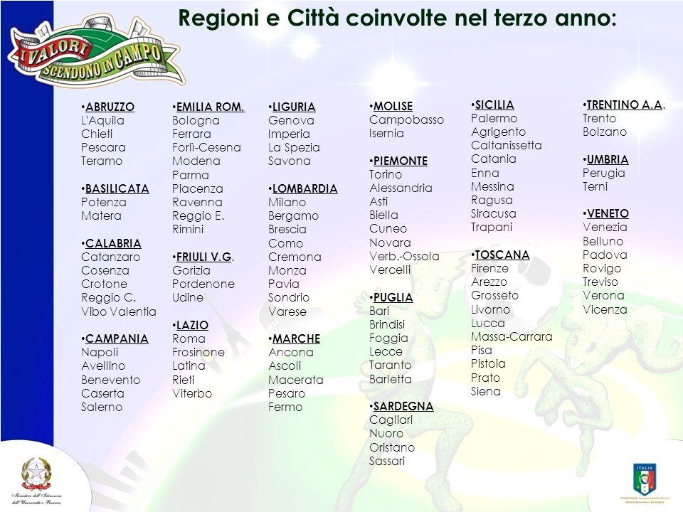 Regioni e Città coinvolte nel terzo anno: ABRUZZO L'Aquila Chieti Pescara Teramo BASILICATA Potenza Matera CALABRIA Catanzaro Cosenza Crotone Reggio C