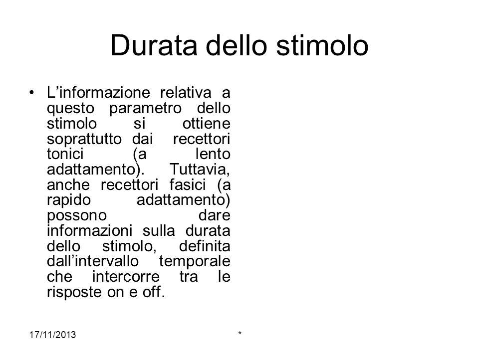 17/11/2013* Durata dello stimolo Linformazione relativa a questo parametro dello stimolo si ottiene soprattutto dai recettori tonici (a lento adattame