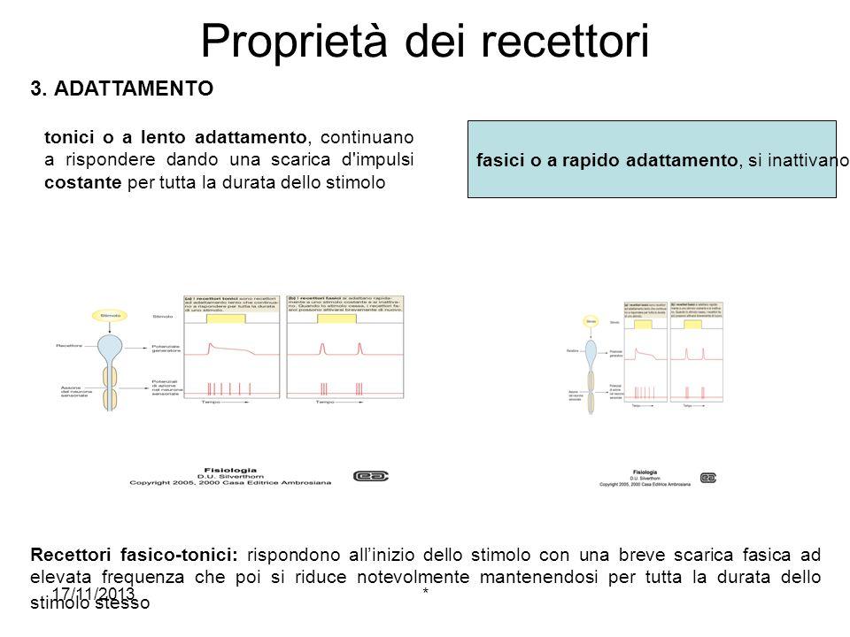 17/11/2013* Proprietà dei recettori 3. ADATTAMENTO tonici o a lento adattamento, continuano a rispondere dando una scarica d'impulsi costante per tutt
