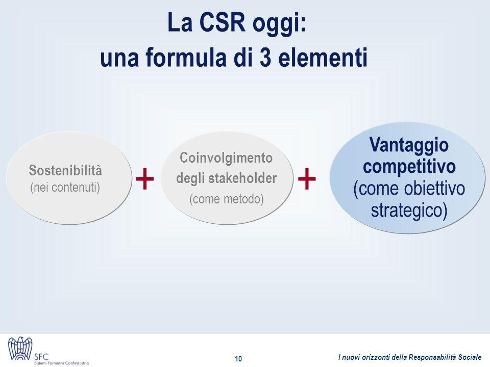I nuovi orizzonti della Responsabilità Sociale 10 La CSR oggi: una formula di 3 elementi ++ Vantaggio competitivo (come obiettivo strategico) Coinvolg