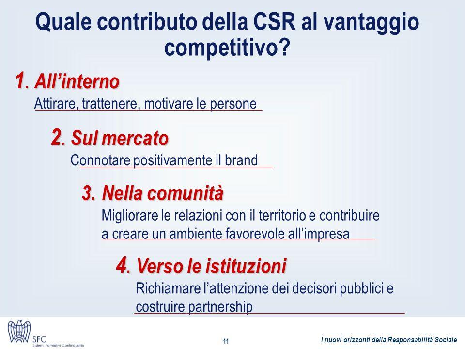 I nuovi orizzonti della Responsabilità Sociale 11 Quale contributo della CSR al vantaggio competitivo? 1. Allinterno Attirare, trattenere, motivare le