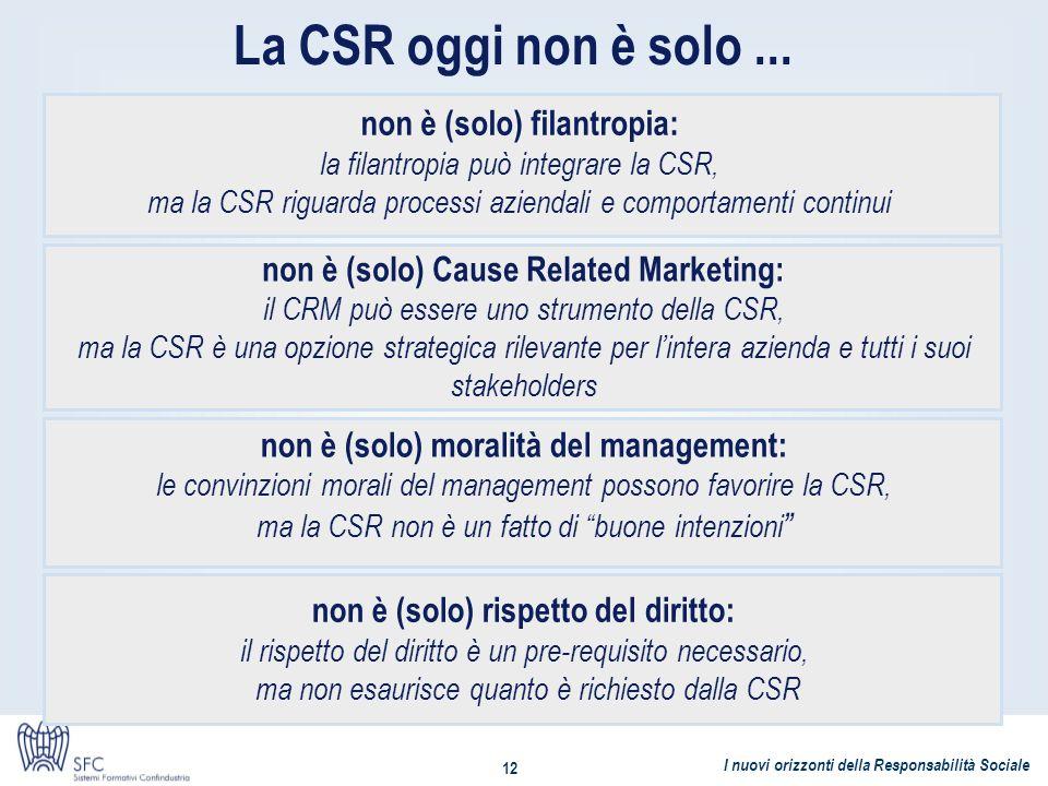 I nuovi orizzonti della Responsabilità Sociale 12 La CSR oggi non è solo... non è (solo) filantropia: la filantropia può integrare la CSR, ma la CSR r