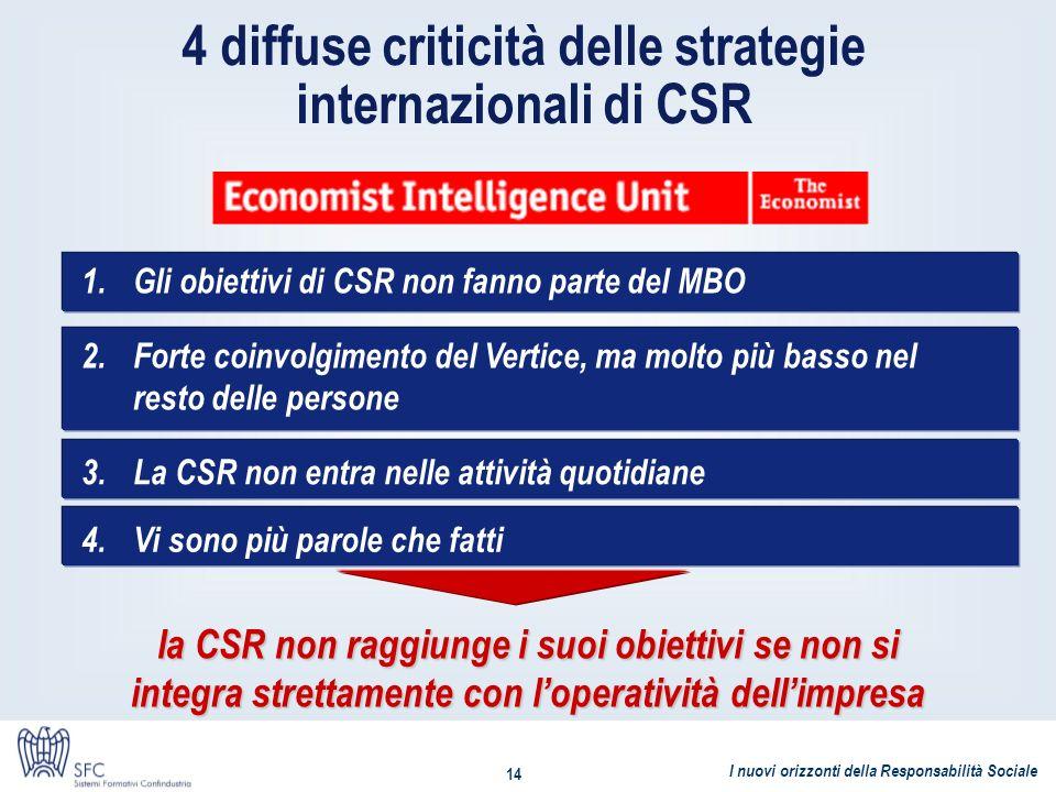 I nuovi orizzonti della Responsabilità Sociale 14 4 diffuse criticità delle strategie internazionali di CSR la CSR non raggiunge i suoi obiettivi se n