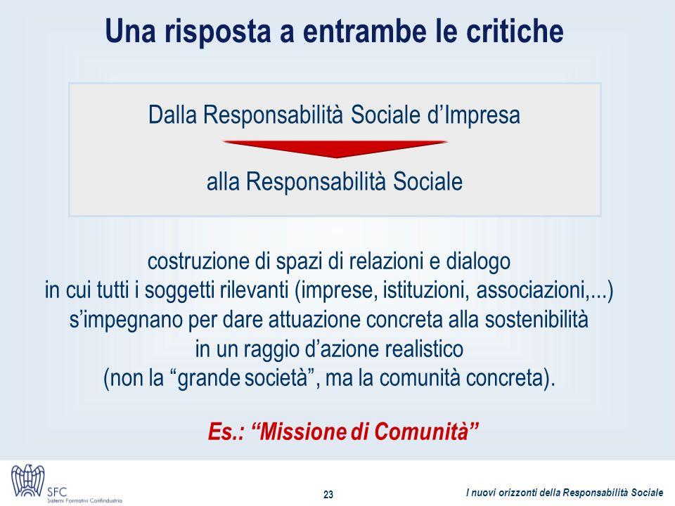 I nuovi orizzonti della Responsabilità Sociale 23 Una risposta a entrambe le critiche Dalla Responsabilità Sociale dImpresa alla Responsabilità Social