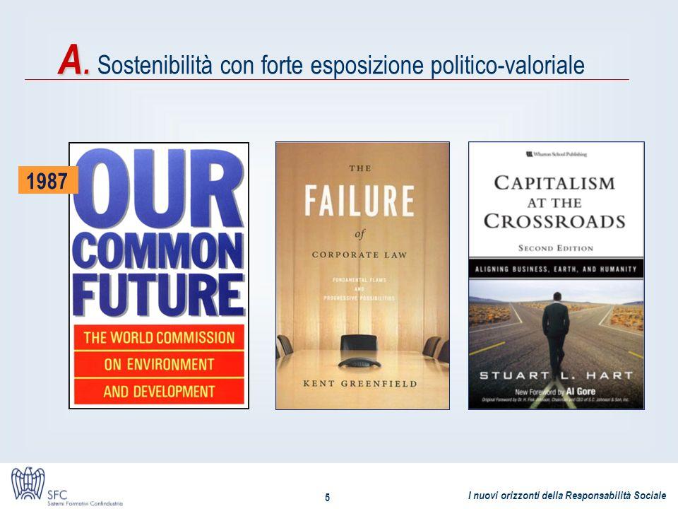 I nuovi orizzonti della Responsabilità Sociale 5 A. A. Sostenibilità con forte esposizione politico-valoriale 1987