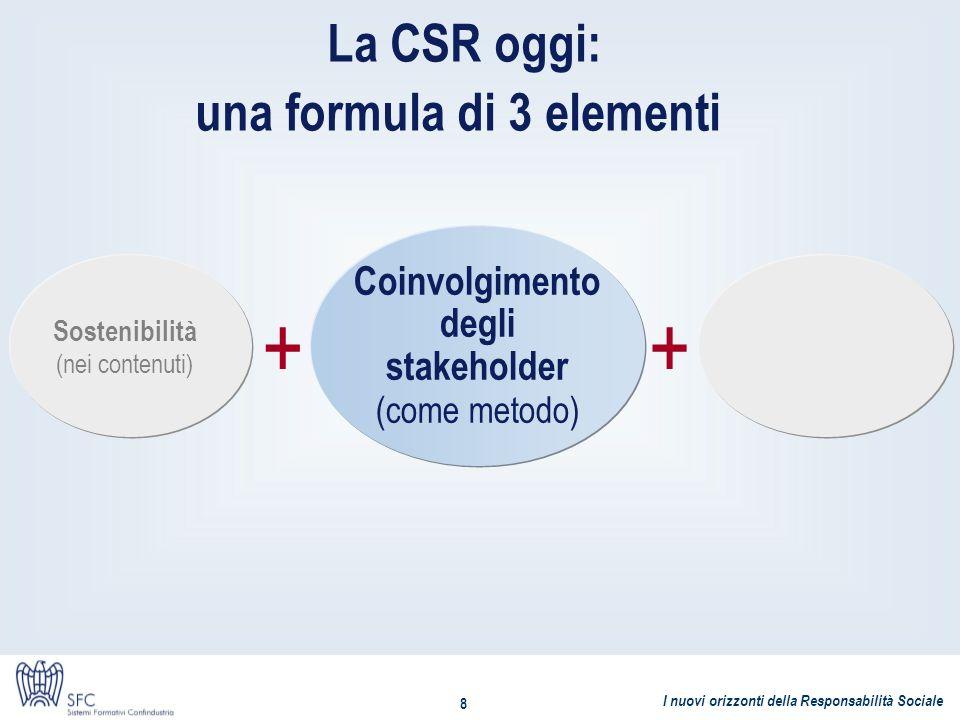 I nuovi orizzonti della Responsabilità Sociale 8 La CSR oggi: una formula di 3 elementi Sostenibilità (nei contenuti) Coinvolgimento degli stakeholder