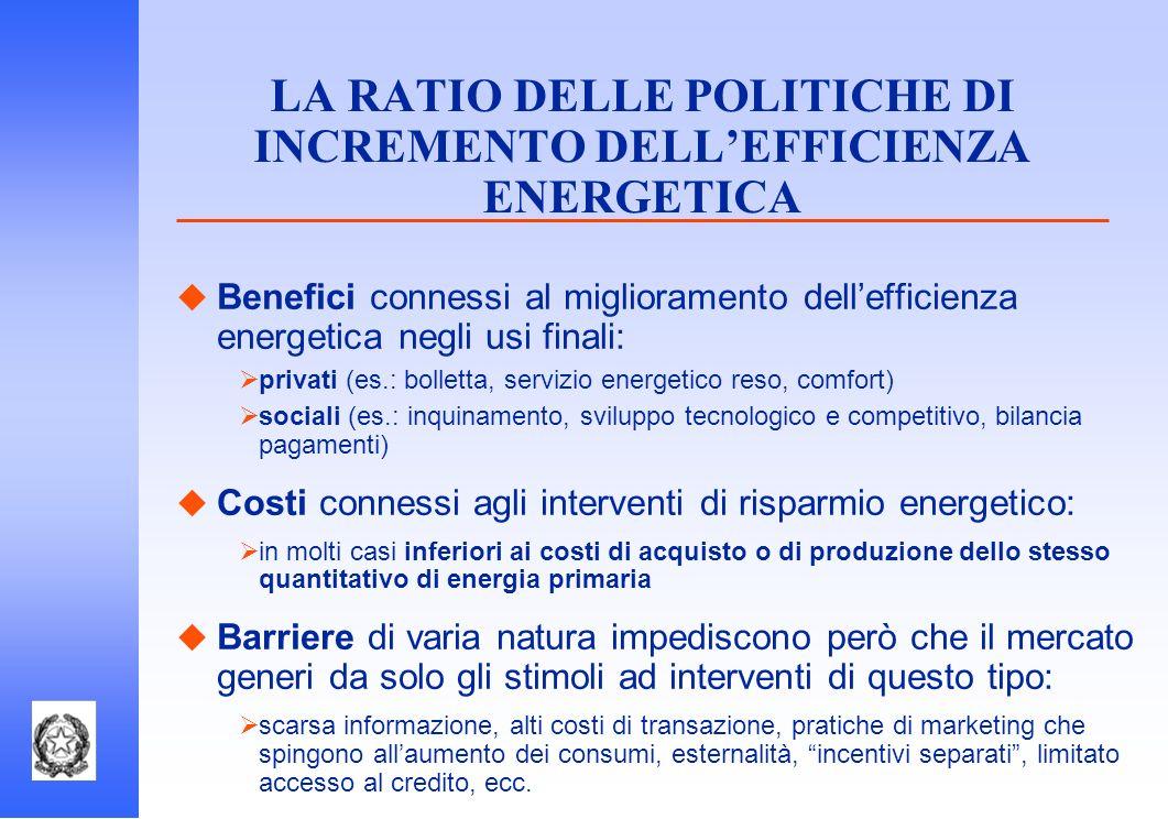 LA RATIO DELLE POLITICHE DI INCREMENTO DELLEFFICIENZA ENERGETICA Benefici connessi al miglioramento dellefficienza energetica negli usi finali: privat