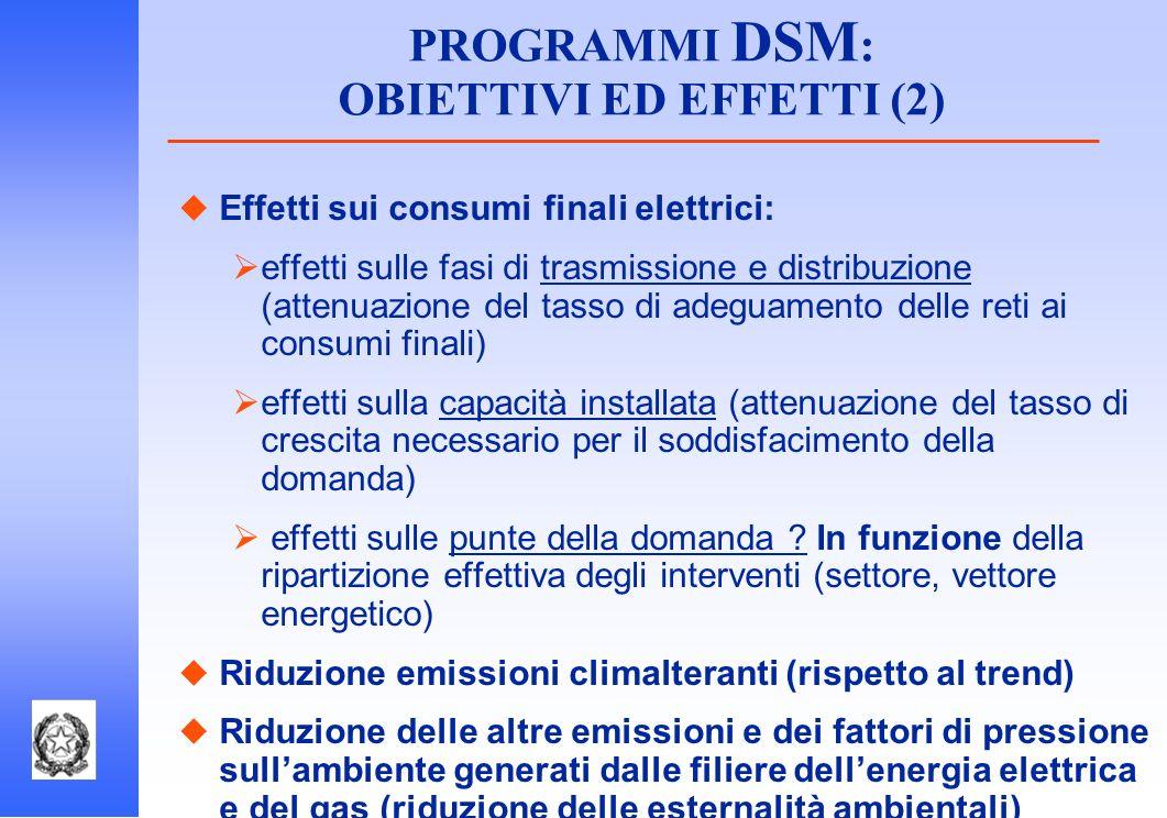 Effetti sui consumi finali elettrici: effetti sulle fasi di trasmissione e distribuzione (attenuazione del tasso di adeguamento delle reti ai consumi