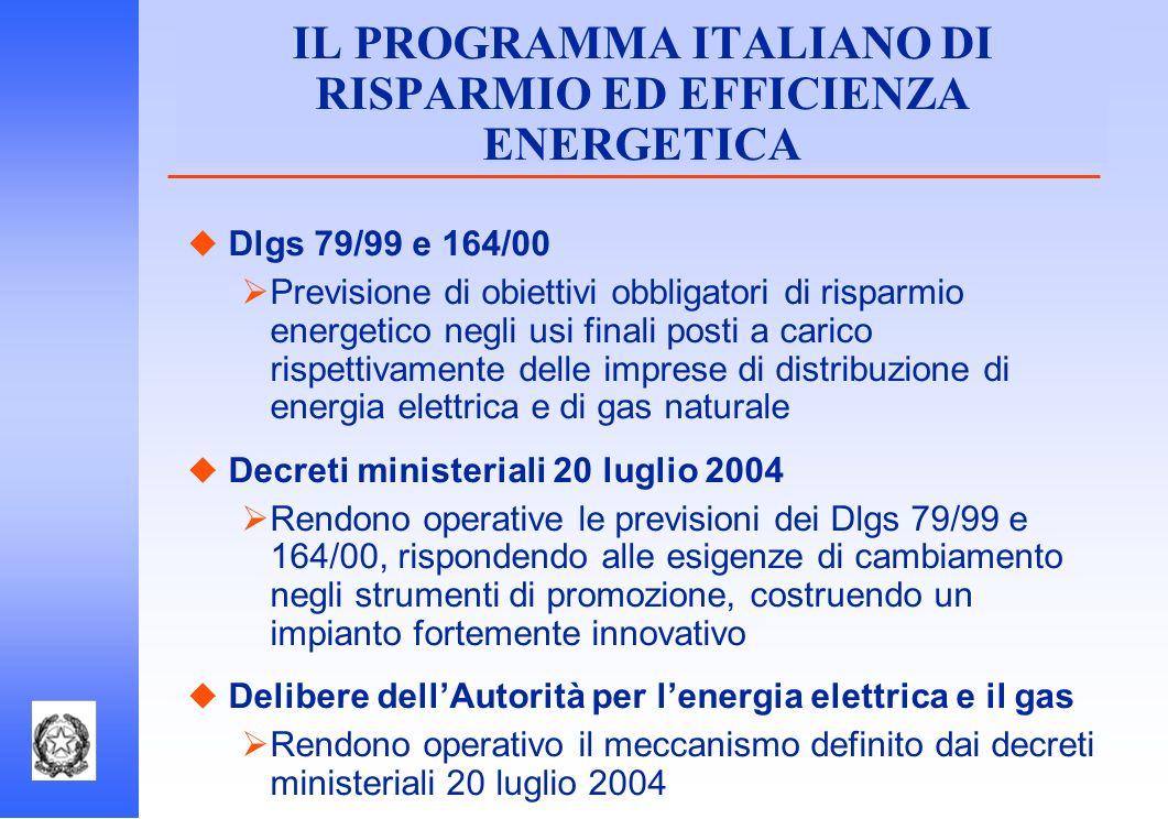 IL PROGRAMMA ITALIANO DI RISPARMIO ED EFFICIENZA ENERGETICA Dlgs 79/99 e 164/00 Previsione di obiettivi obbligatori di risparmio energetico negli usi