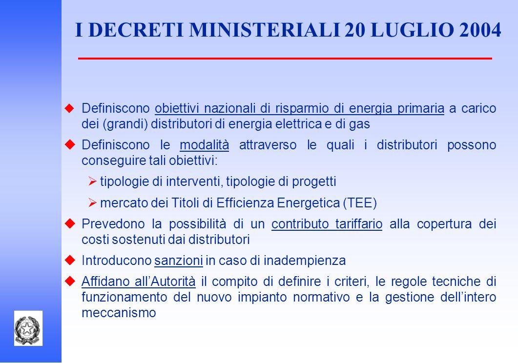 I DECRETI MINISTERIALI 20 LUGLIO 2004 Definiscono obiettivi nazionali di risparmio di energia primaria a carico dei (grandi) distributori di energia e