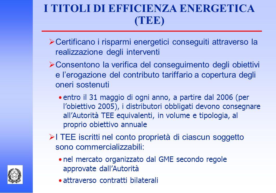 I TITOLI DI EFFICIENZA ENERGETICA (TEE) Certificano i risparmi energetici conseguiti attraverso la realizzazione degli interventi Consentono la verifi