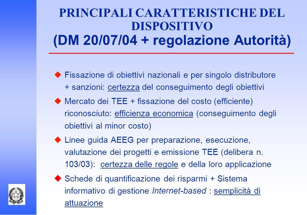 PRINCIPALI CARATTERISTICHE DEL DISPOSITIVO (DM 20/07/04 + regolazione Autorità) Fissazione di obiettivi nazionali e per singolo distributore + sanzion