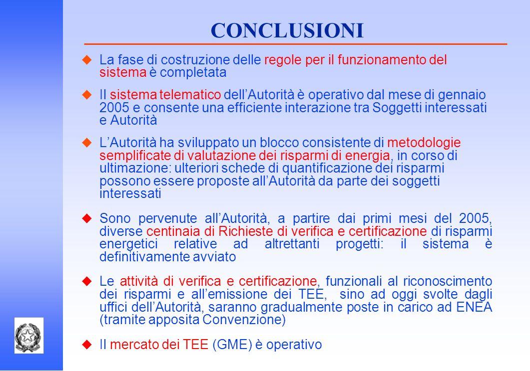 La fase di costruzione delle regole per il funzionamento del sistema è completata Il sistema telematico dellAutorità è operativo dal mese di gennaio 2
