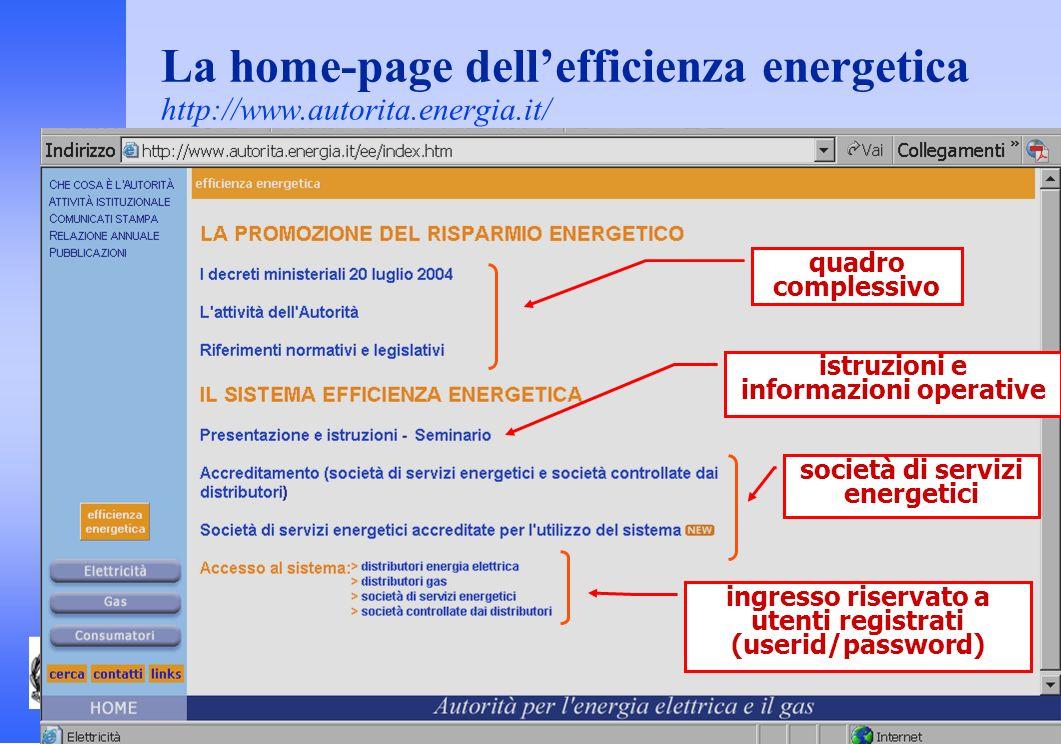 La home-page dellefficienza energetica http://www.autorita.energia.it/ quadro complessivo ingresso riservato a utenti registrati (userid/password) ist
