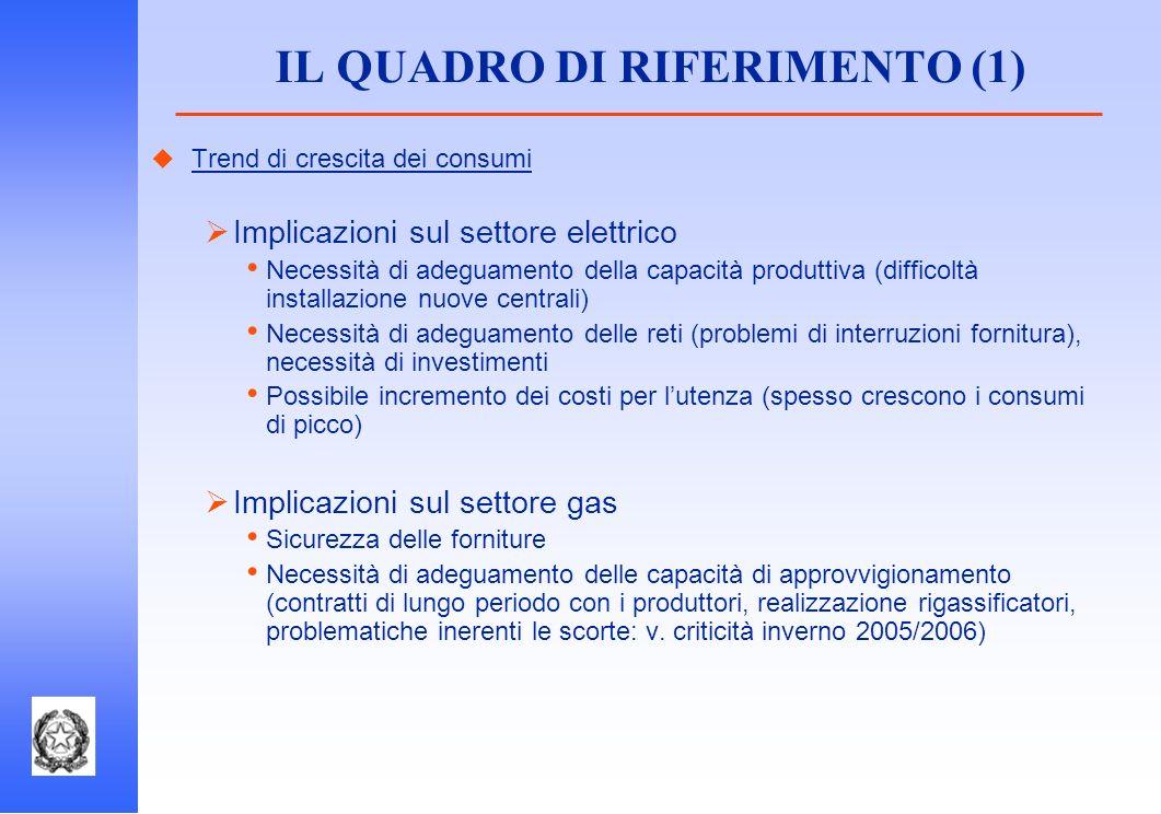 IL QUADRO DI RIFERIMENTO (1) Trend di crescita dei consumi Implicazioni sul settore elettrico Necessità di adeguamento della capacità produttiva (diff