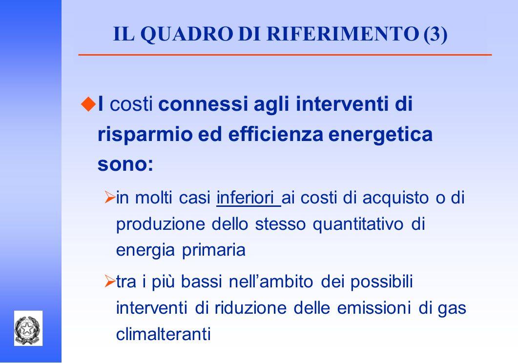 IL QUADRO DI RIFERIMENTO (3) I costi connessi agli interventi di risparmio ed efficienza energetica sono: in molti casi inferiori ai costi di acquisto