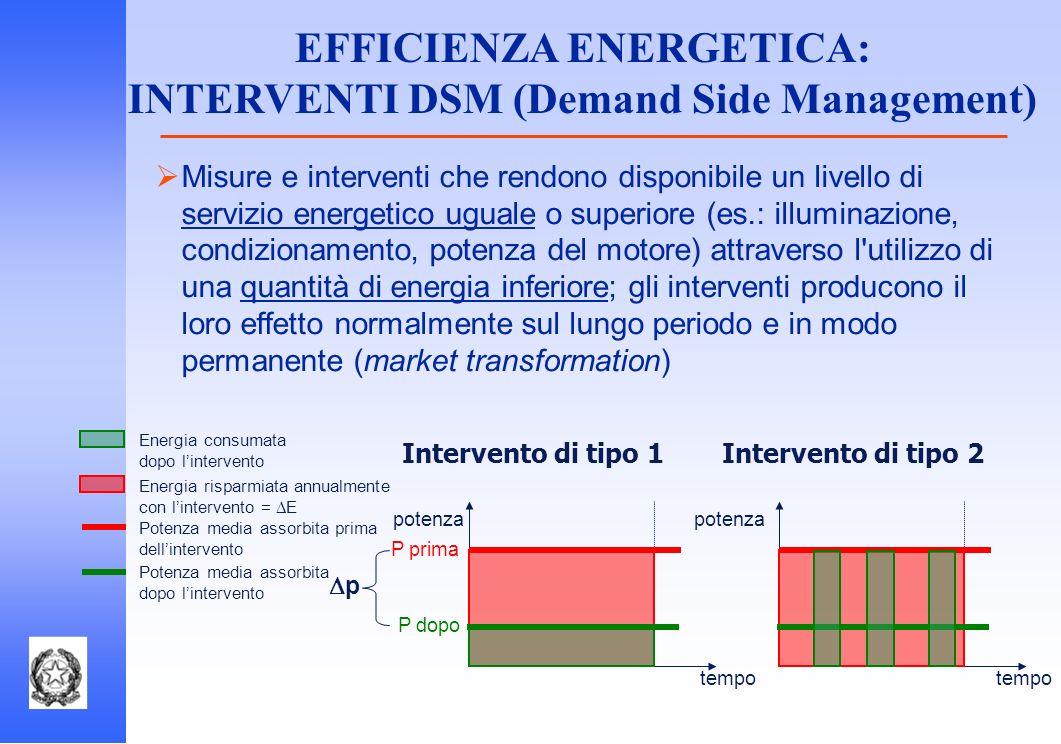 Misure e interventi che rendono disponibile un livello di servizio energetico uguale o superiore (es.: illuminazione, condizionamento, potenza del mot