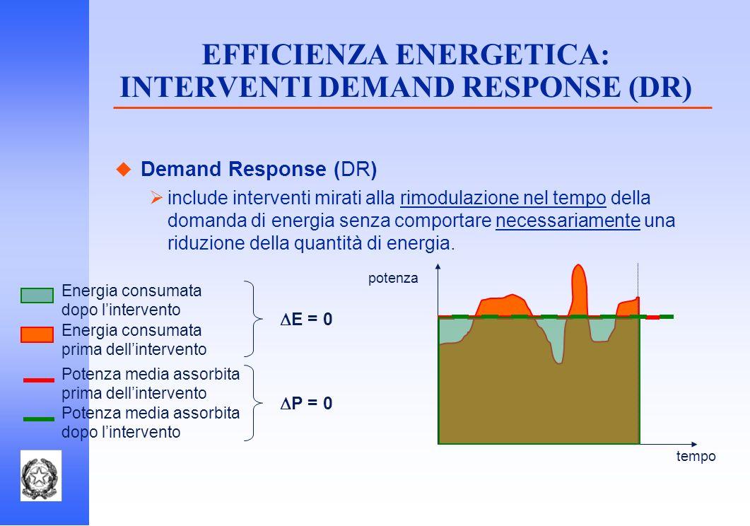 Demand Response (DR) include interventi mirati alla rimodulazione nel tempo della domanda di energia senza comportare necessariamente una riduzione de