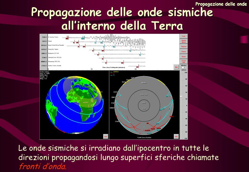 Propagazione delle onde sismiche allinterno della Terra Propagazione delle onde Le onde sismiche si irradiano dallipocentro in tutte le direzioni prop