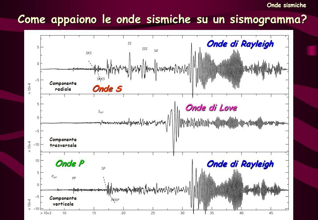 Componente verticale Componente radiale Componente trasversale Onde P Onde S Onde di Love Come appaiono le onde sismiche su un sismogramma? Onde di Ra