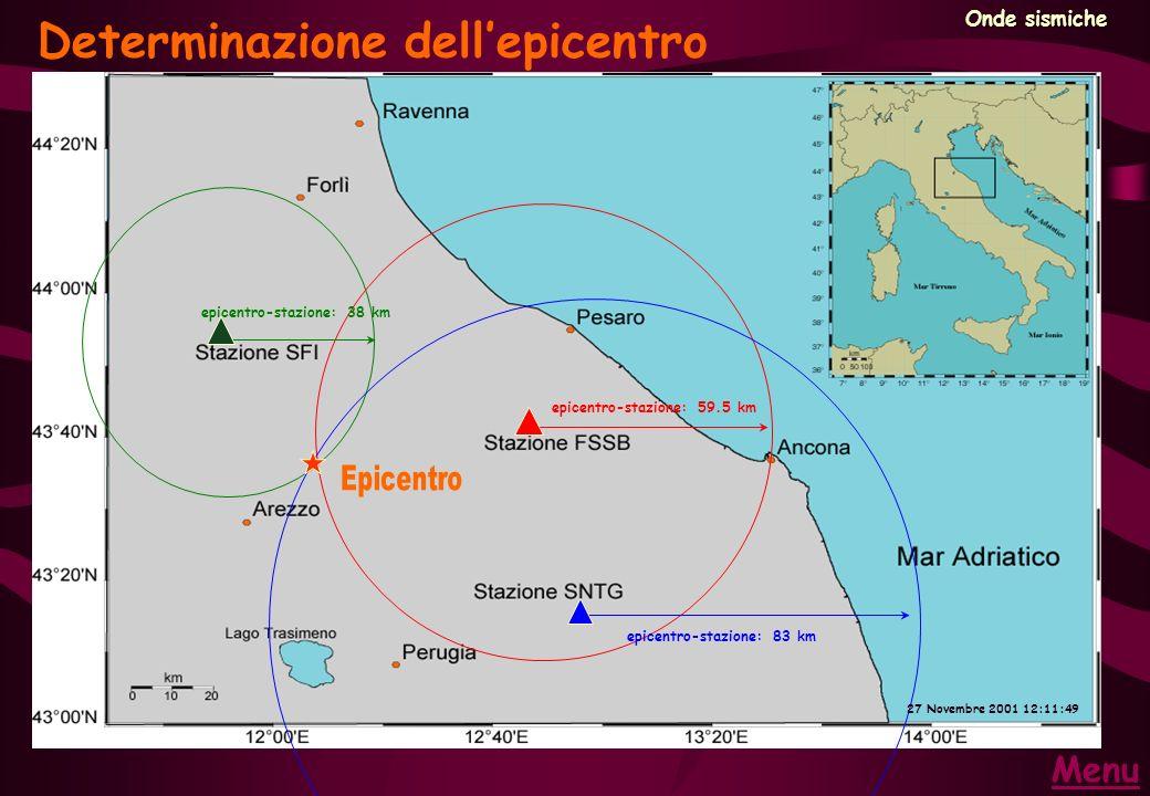 Determinazione dellepicentro epicentro-stazione: 83 km epicentro-stazione: 59.5 km epicentro-stazione: 38 km Menu Onde sismiche 27 Novembre 2001 12:11